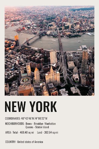 new york vintage city poster collective